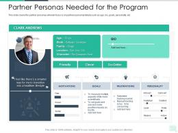 Partner Personas Needed For The Program Reseller Enablement Strategy Ppt Rules
