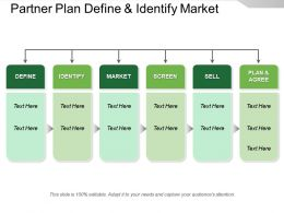 Partner Plan Define And Identify Market