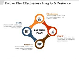 Partner Plan Effectiveness Integrity And Resilience