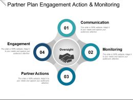 Partner Plan Engagement Action And Monitoring