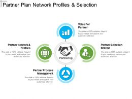Partner Plan Network Profiles And Selection