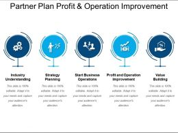 Partner Plan Profit And Operation Improvement