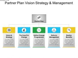 Partner Plan Vision Strategy And Management