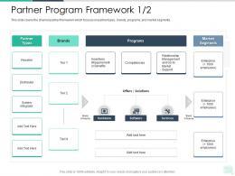 Partner Program Framework Market Segments Reseller Enablement Strategy Ppt Sample