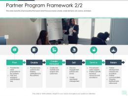 Partner Program Framework Service Reseller Enablement Strategy Ppt Mockup