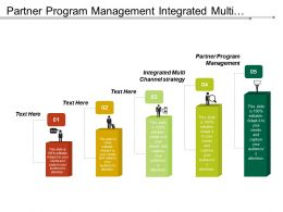 Partner Program Management Integrated Multi Channel Strategy Establish Market