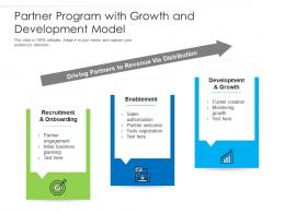 Partner Program With Growth And Development Model