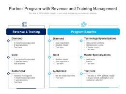 Partner Program With Revenue And Training Management