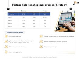 Partner Relationship Improvement Strategy Drive More Ppt Powerpoint Presentation File Portfolio