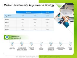Partner Relationship Improvement Strategy Partner Growth Ppt Powerpoint Presentation Tips