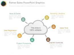 Partner Sales Powerpoint Graphics
