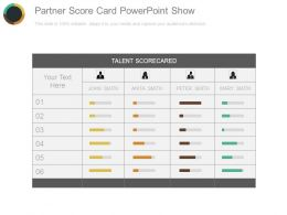 Partner Score Card Powerpoint Show