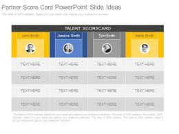 Partner Score Card Powerpoint Slide Ideas