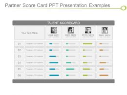Partner Score Card Ppt Presentation Examples
