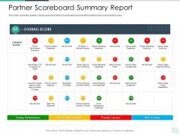 Partner Scoreboard Summary Report Reseller Enablement Strategy Ppt Professional