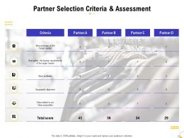 Partner Selection Criteria And Assessment Ppt Powerpoint Presentation Inspiration