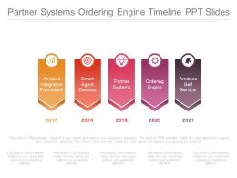 Partner Systems Ordering Engine Timeline Ppt Slides