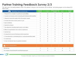 Partner Training Feedback Survey Interest Implementing Enablement Company Better Sales Ppt Portfolio