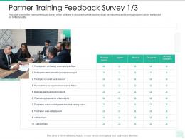 Partner Training Feedback Survey Organized Reseller Enablement Strategy Ppt Slides