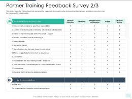 Partner Training Feedback Survey Provided Reseller Enablement Strategy Ppt Inspiration