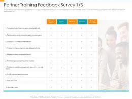 Partner Training Feedback Survey Strongly Partner Relationship Management Prm Tool Ppt Tips