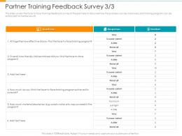 Partner Training Feedback Survey Training Partner Relationship Management Prm Tool Ppt Grid