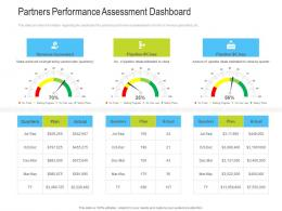 Partners Performance Assessment Dashboard Channel Vendor Marketing Management Ppt Brochure