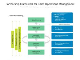 Partnership Framework For Sales Operations Management