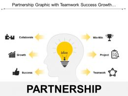 Partnership Graphic With Teamwork Success Growth And Collaborate1
