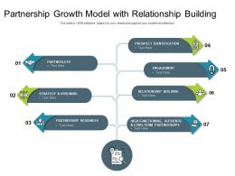 Partnership Growth Model With Relationship Building