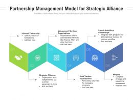 Partnership Management Model For Strategic Alliance