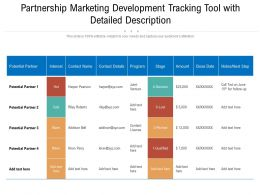 Partnership Marketing Development Tracking Tool With Detailed Description