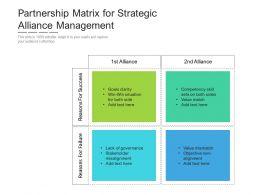 Partnership Matrix For Strategic Alliance Management