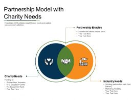 Partnership Model With Charity Needs