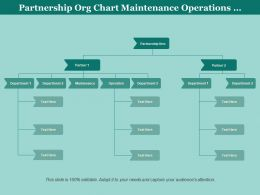 Partnership Org Chart Maintenance Operations Departments