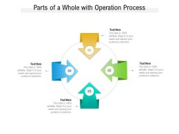 Parts Of A Whole With Operation Process