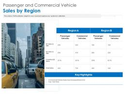Passenger And Commercial Vehicle Sales By Region
