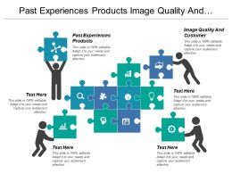 Past Experiences Products Image Quality And Customer Industry Profile