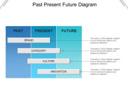 Past Present Future Diagram Powerpoint Slides Templates