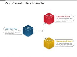 Past Present Future Example Powerpoint Templates