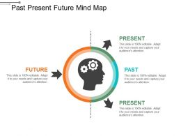 past_present_future_mind_map_powerpoint_templates_microsoft_Slide01