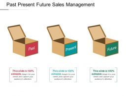 Past Present Future Sales Management Ppt Background