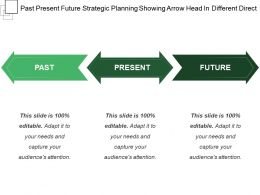 Past Present Future Strategic Planning Showing Arrow Head In Different Direct