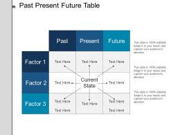 Past Present Future Table Ppt Background Designs