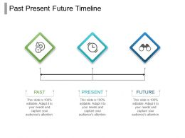 Past Present Future Timeline Ppt Background Template