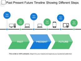Past Present Future Timeline Showing Different Steps