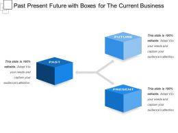 Past Present Future With Boxes For The Current Business