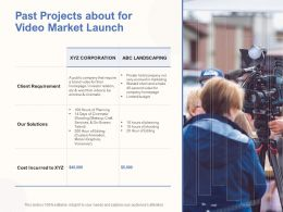 Past Projects About For Video Market Launch Ppt Powerpoint Introduction