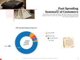 Past Spending Summary Of Customers Cash And Atm Ppt Slides