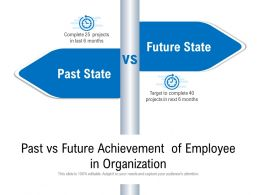 Past Vs Future Achievement Of Employee In Organization